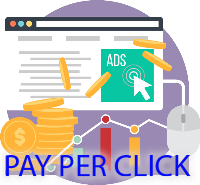 Best PPC Company UAE